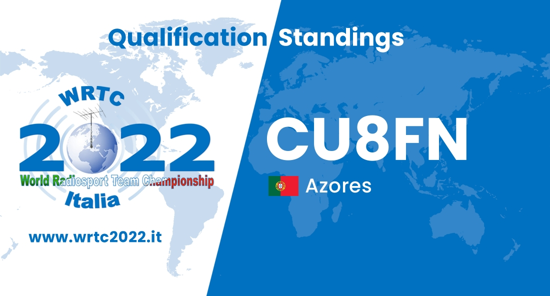 CU8FN - Azores