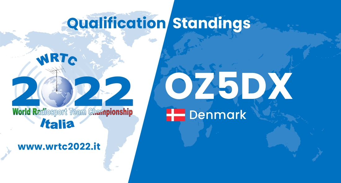 OZ5DX - Denmark