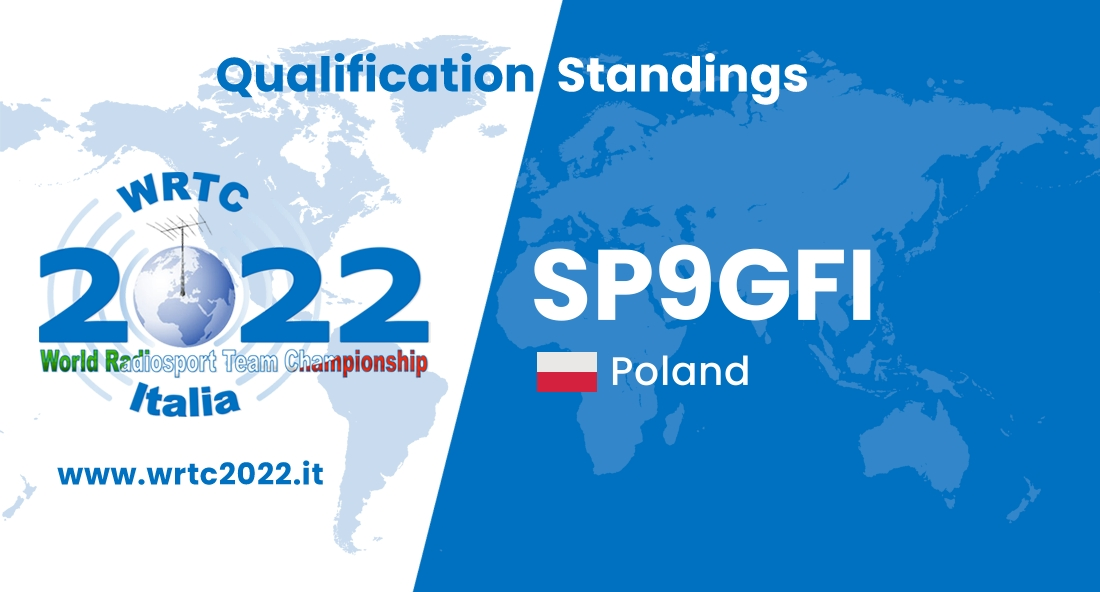 SP9GFI - Poland