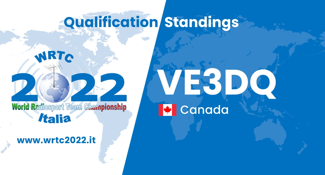 VE3DQ - Canada