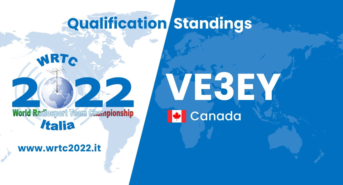 VE3EY - Canada