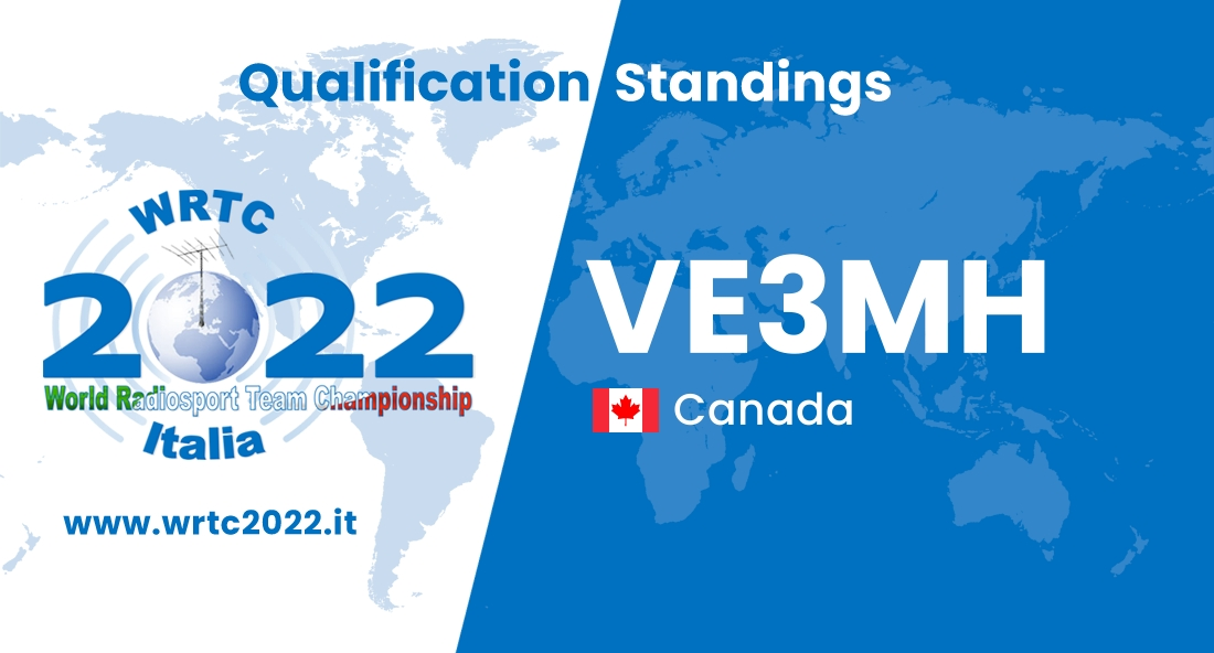 VE3MH - Canada