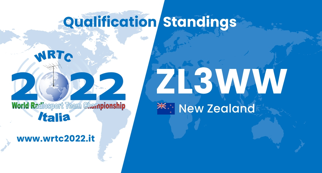 ZL3WW - New Zealand